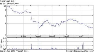 Lgbt_stock_price
